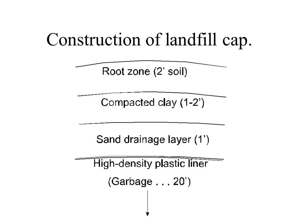 Construction of landfill cap.