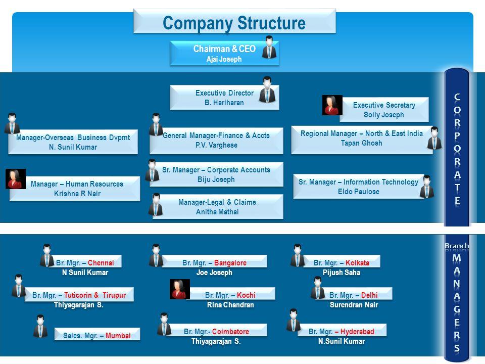 Company Structure C O R P A T E M A N G E R S Chairman & CEO