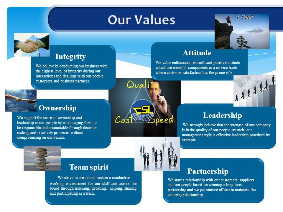 Our Values Attitude Integrity Ownership Team spirit Partnership