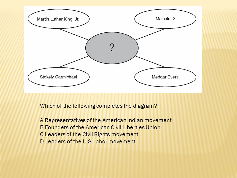 Which of the following completes the diagram