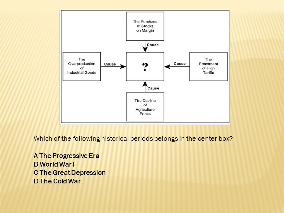 Which of the following historical periods belongs in the center box
