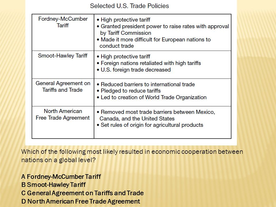Which of the following most likely resulted in economic cooperation between nations on a global level