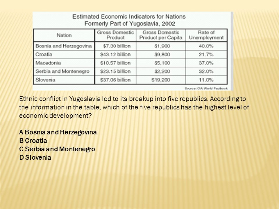 Ethnic conflict in Yugoslavia led to its breakup into five republics