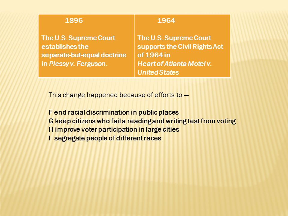 1896 The U.S. Supreme Court. establishes the. separate-but-equal doctrine. in Plessy v. Ferguson.