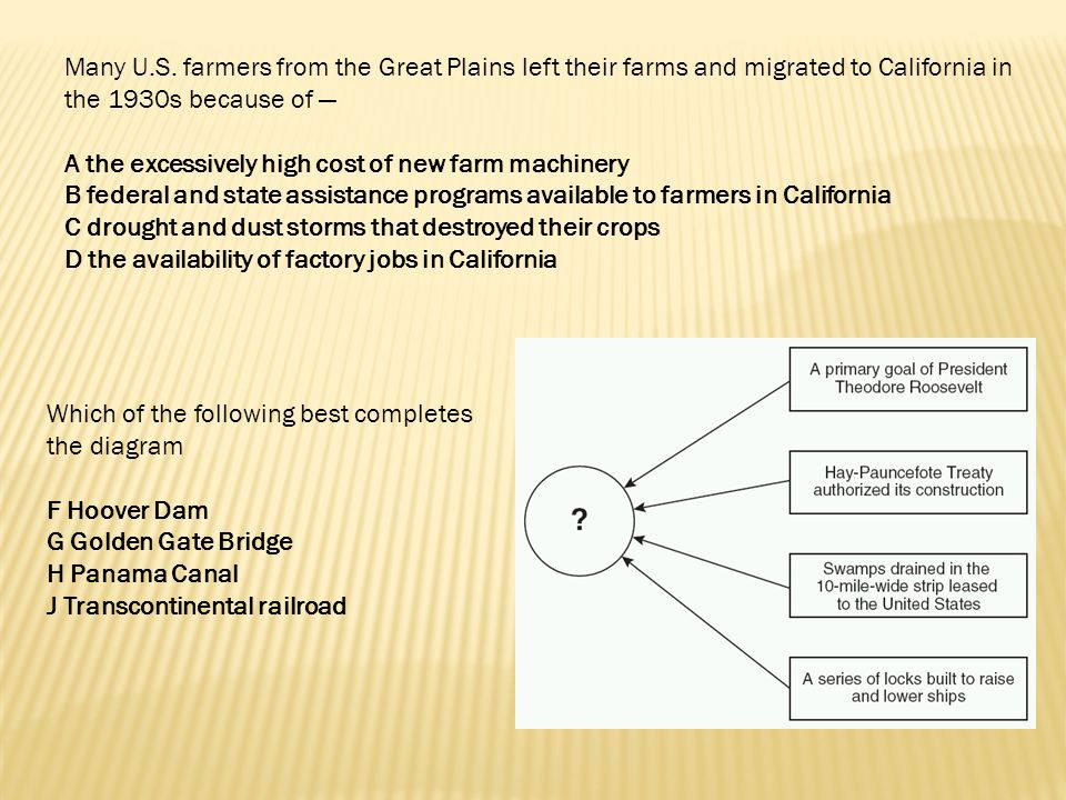 Many U.S. farmers from the Great Plains left their farms and migrated to California in the 1930s because of —