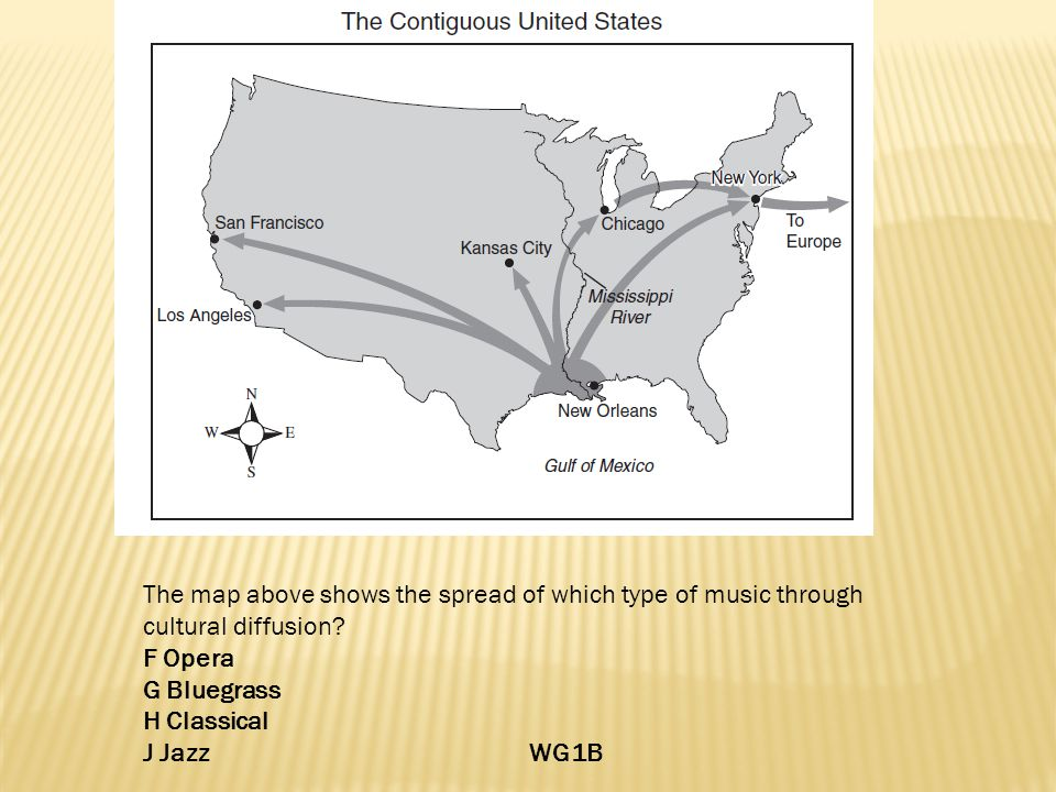 The map above shows the spread of which type of music through cultural diffusion