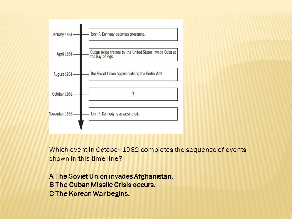 Which event in October 1962 completes the sequence of events shown in this time line