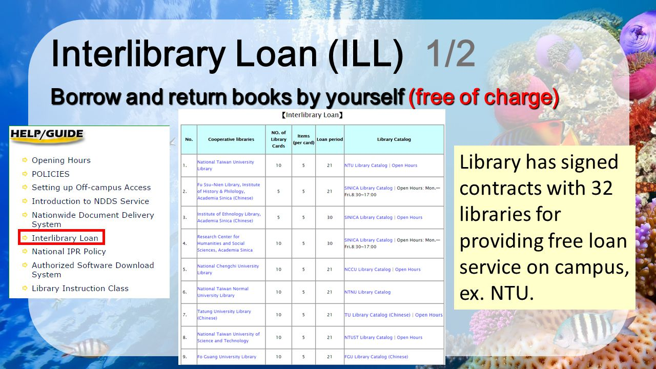 Interlibrary Loan (ILL) 1/2