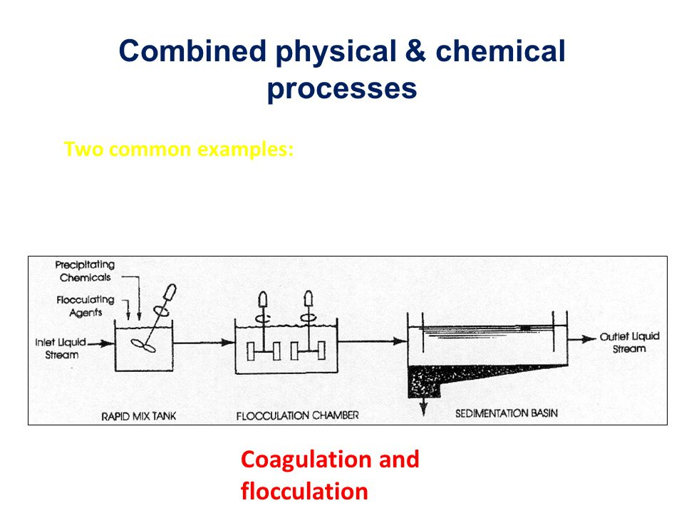 Combined physical & chemical processes