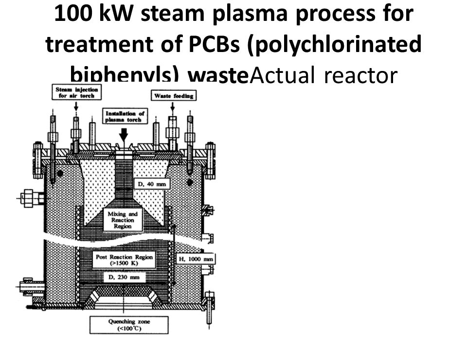 100 kW steam plasma process for treatment of PCBs (polychlorinated biphenyls) wasteActual reactor