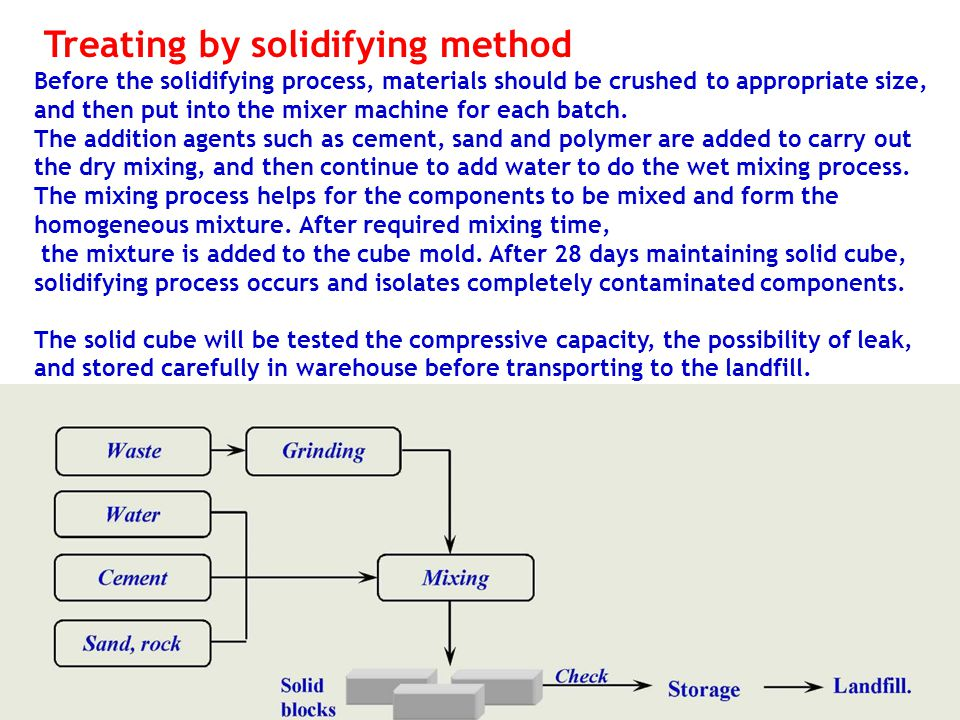 Treating by solidifying method Before the solidifying process, materials should be crushed to appropriate size, and then put into the mixer machine for each batch.