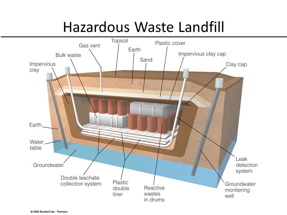 Hazardous Waste Landfill