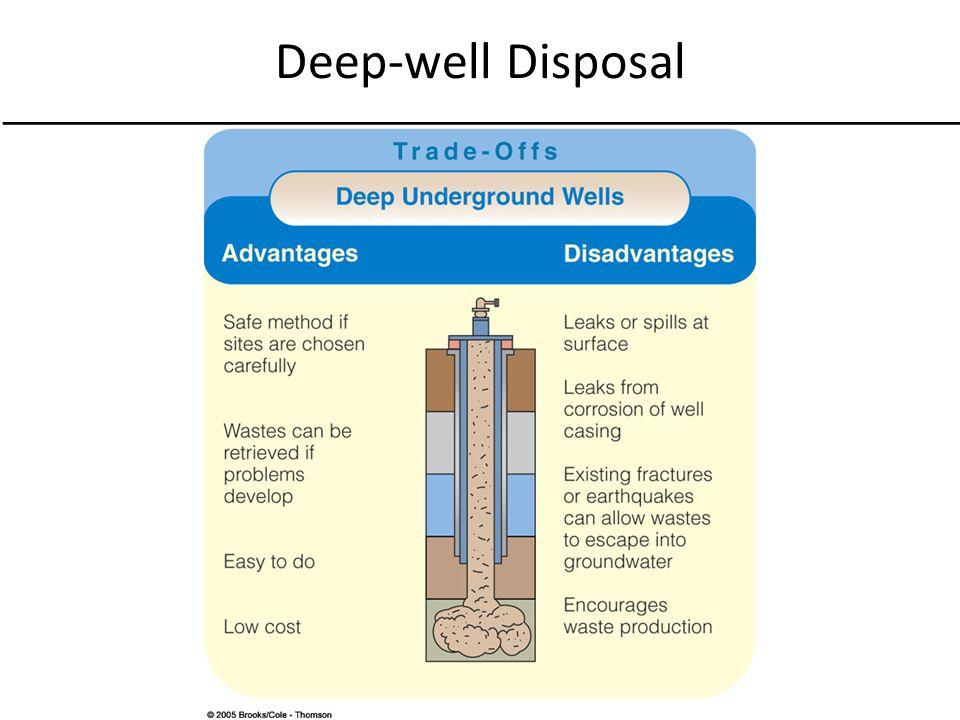 Deep-well Disposal