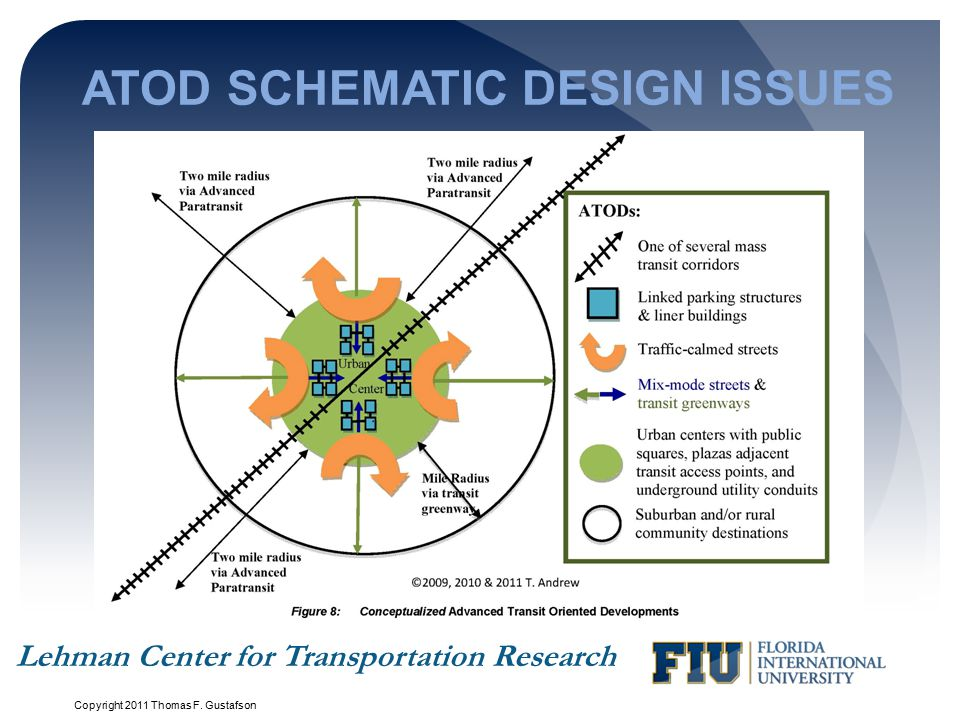ATOD Schematic design issues