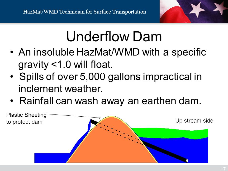 Underflow Dam An insoluble HazMat/WMD with a specific