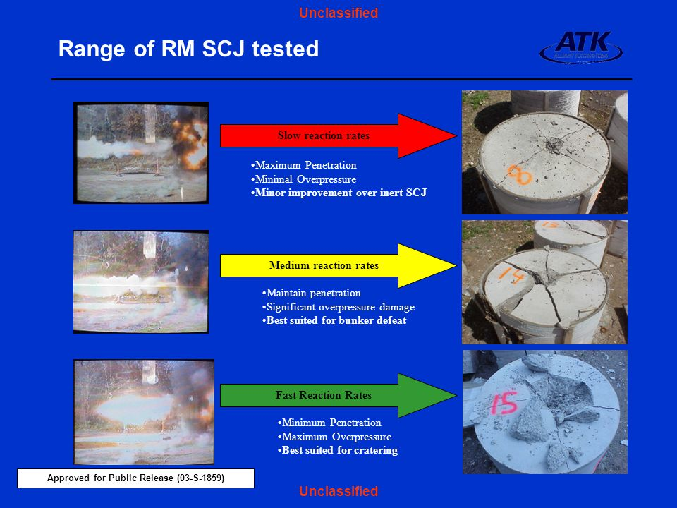 Range of RM SCJ tested Unclassified Slow reaction rates