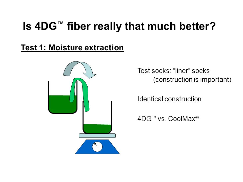 Is 4DG™ fiber really that much better