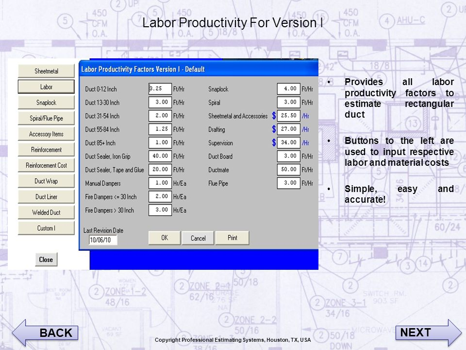 Labor Productivity For Version I