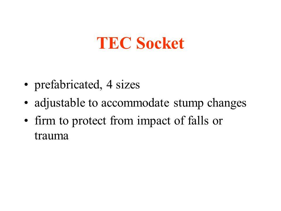 TEC Socket prefabricated, 4 sizes