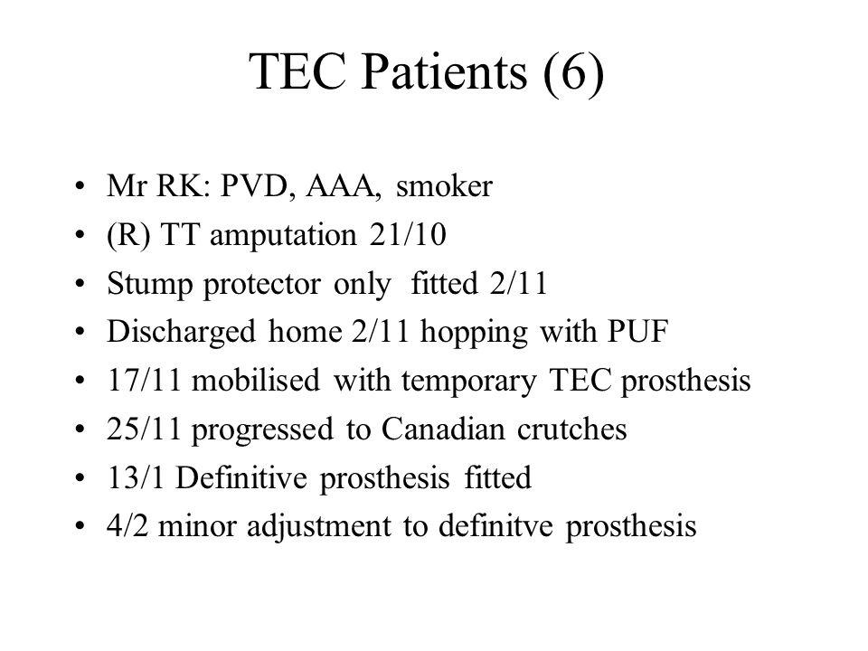 TEC Patients (6) Mr RK: PVD, AAA, smoker (R) TT amputation 21/10