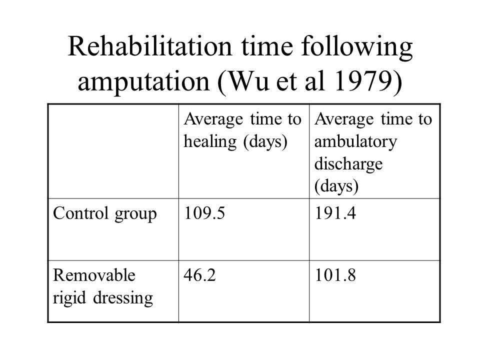 Rehabilitation time following amputation (Wu et al 1979)
