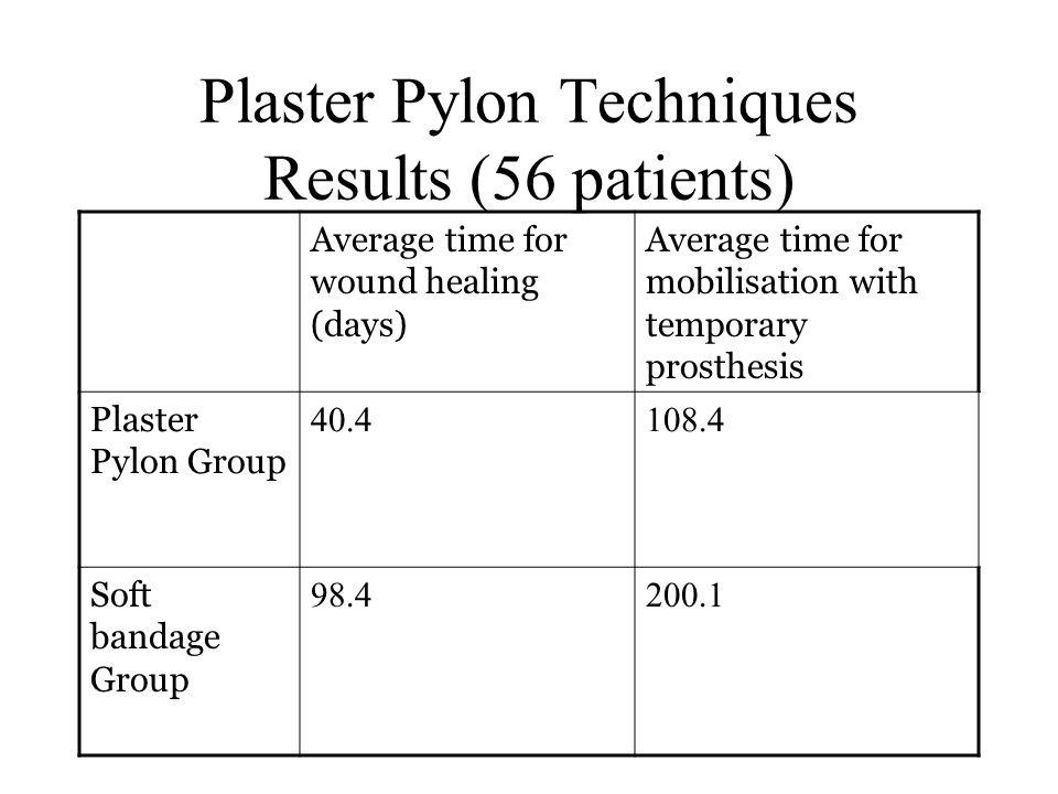 Plaster Pylon Techniques Results (56 patients)