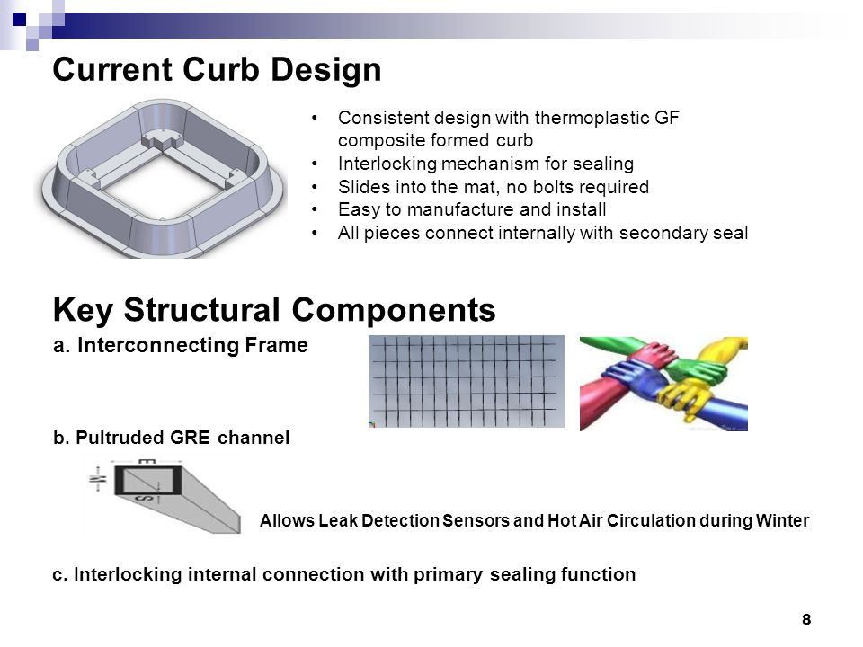 Key Structural Components