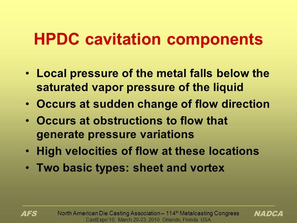HPDC cavitation components