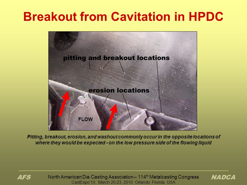 Breakout from Cavitation in HPDC