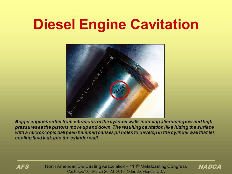 Diesel Engine Cavitation