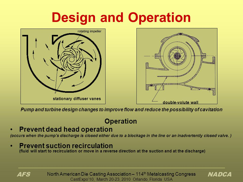 Design and Operation Operation Prevent dead head operation
