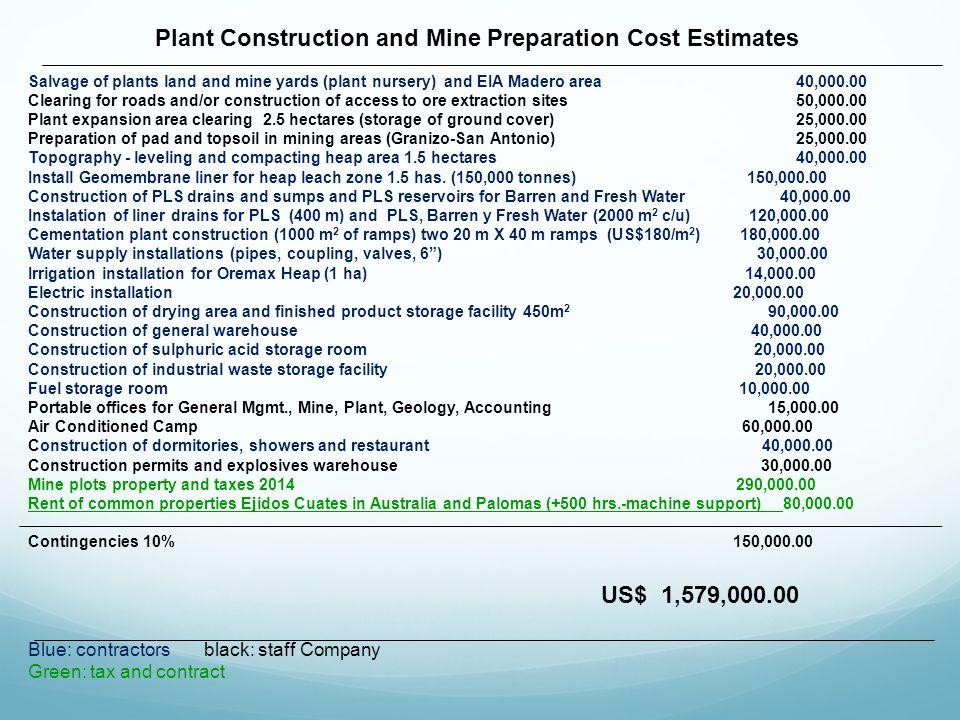 Plant Construction and Mine Preparation Cost Estimates