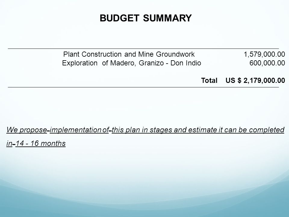 BUDGET SUMMARY Plant Construction and Mine Groundwork 1,579,000.00.