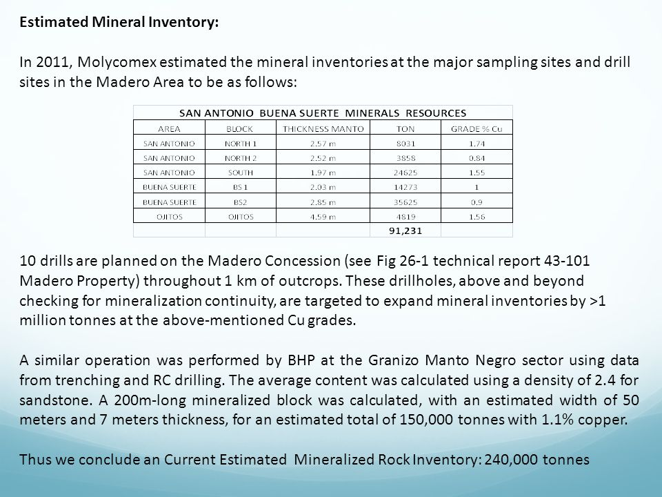 Estimated Mineral Inventory: