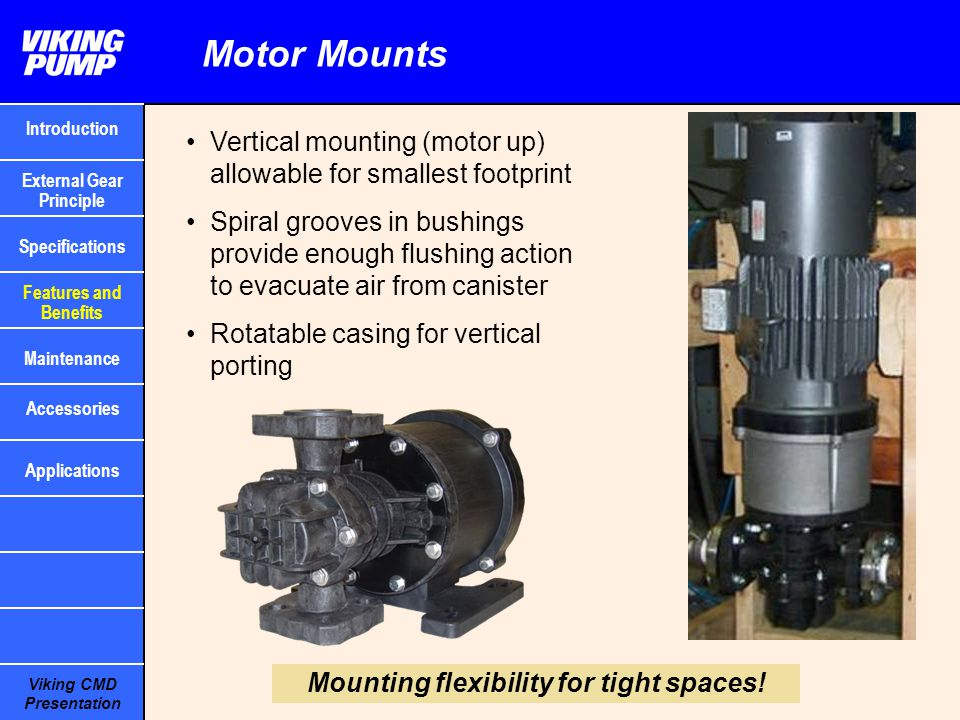 External Gear Principle Mounting flexibility for tight spaces!