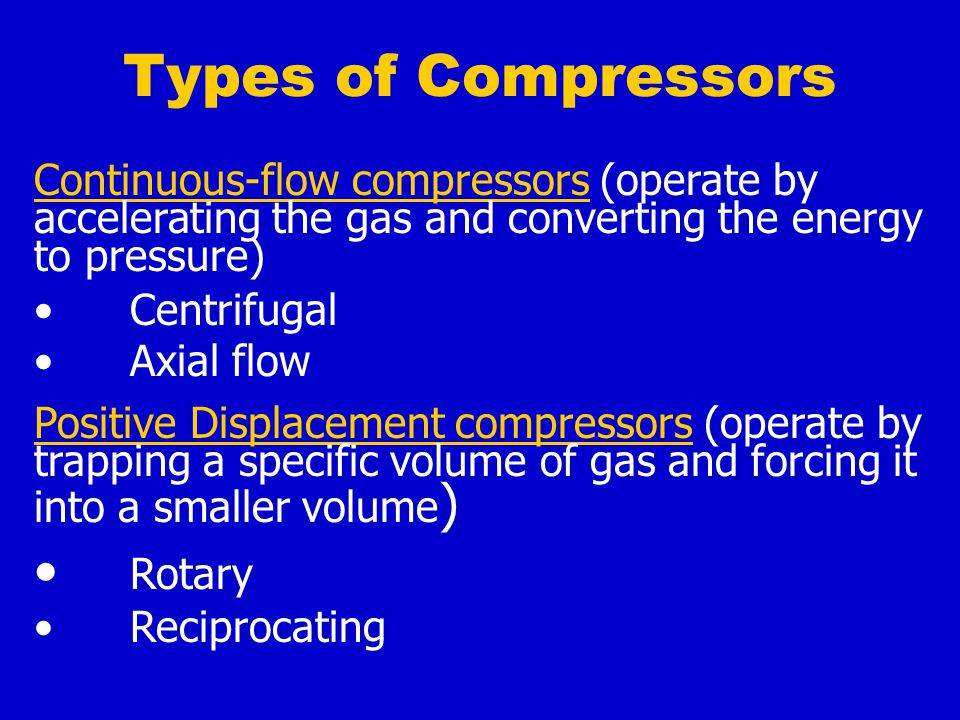 Types of Compressors Rotary