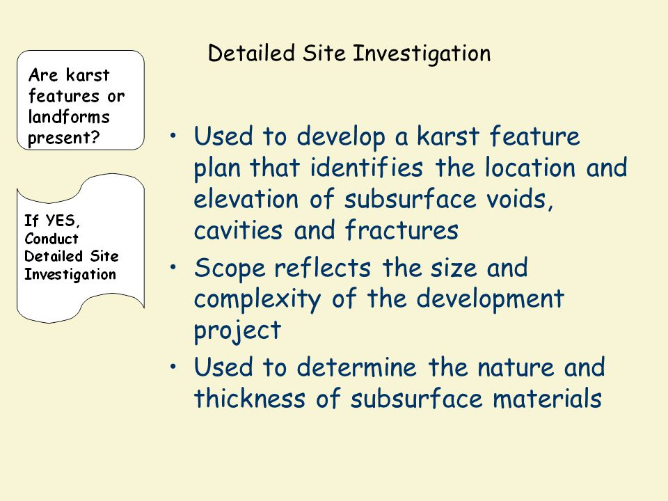 Detailed Site Investigation
