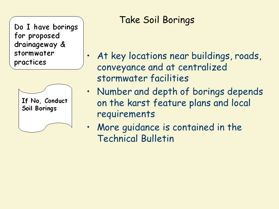 Take Soil Borings At key locations near buildings, roads, conveyance and at centralized stormwater facilities.