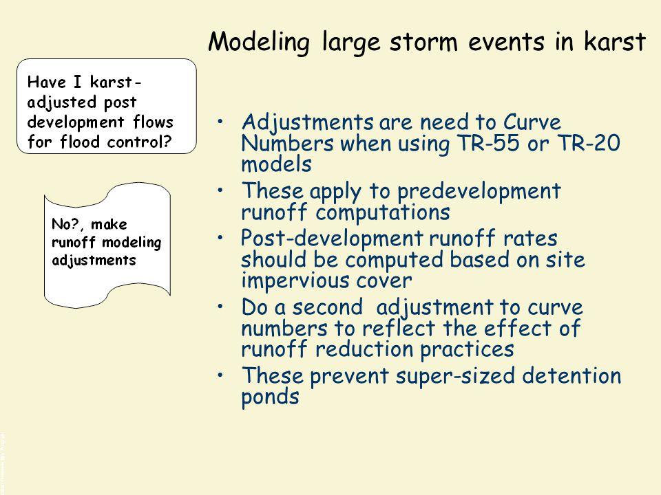 Modeling large storm events in karst