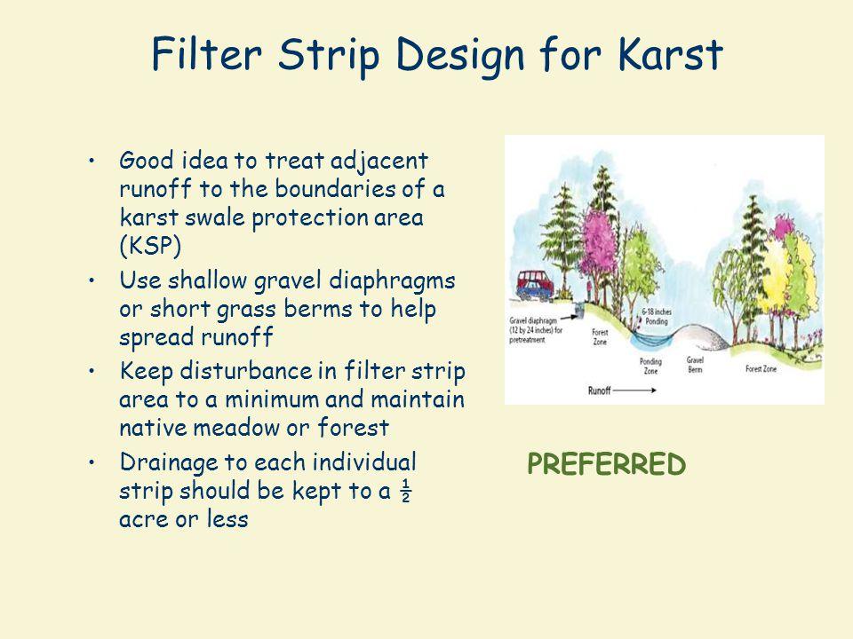 Filter Strip Design for Karst