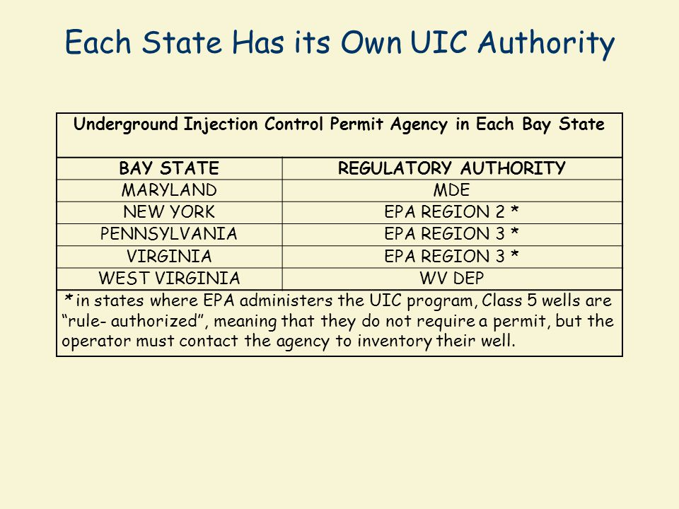 Each State Has its Own UIC Authority