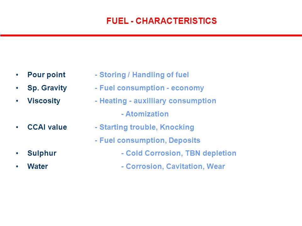 FUEL - CHARACTERISTICS