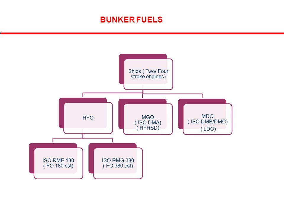 BUNKER FUELS