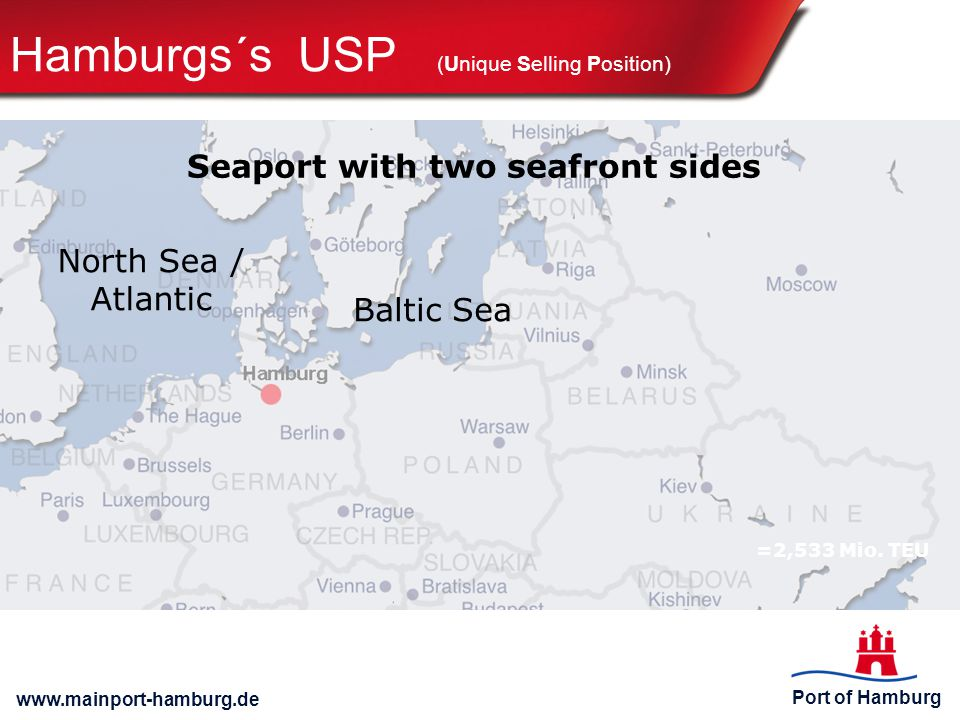 Hamburgs´s USP (Unique Selling Position)