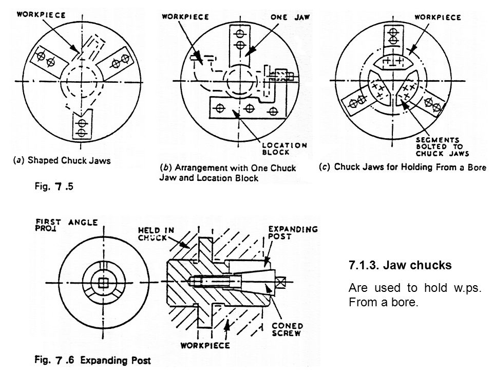 7.1.3. Jaw chucks Are used to hold w.ps. From a bore.