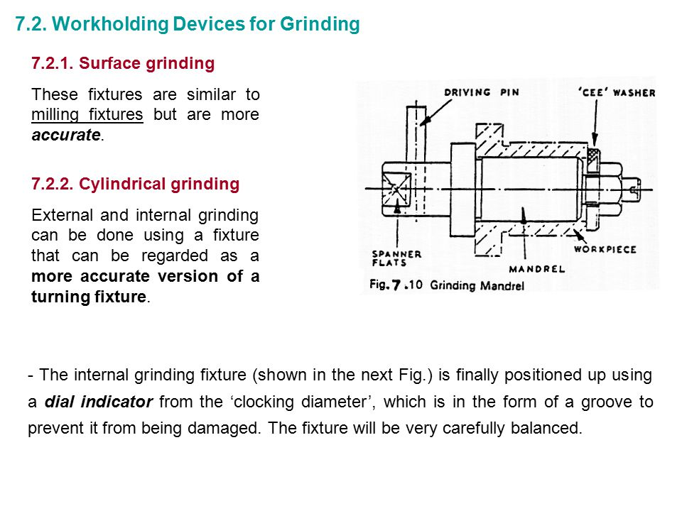 7.2. Workholding Devices for Grinding