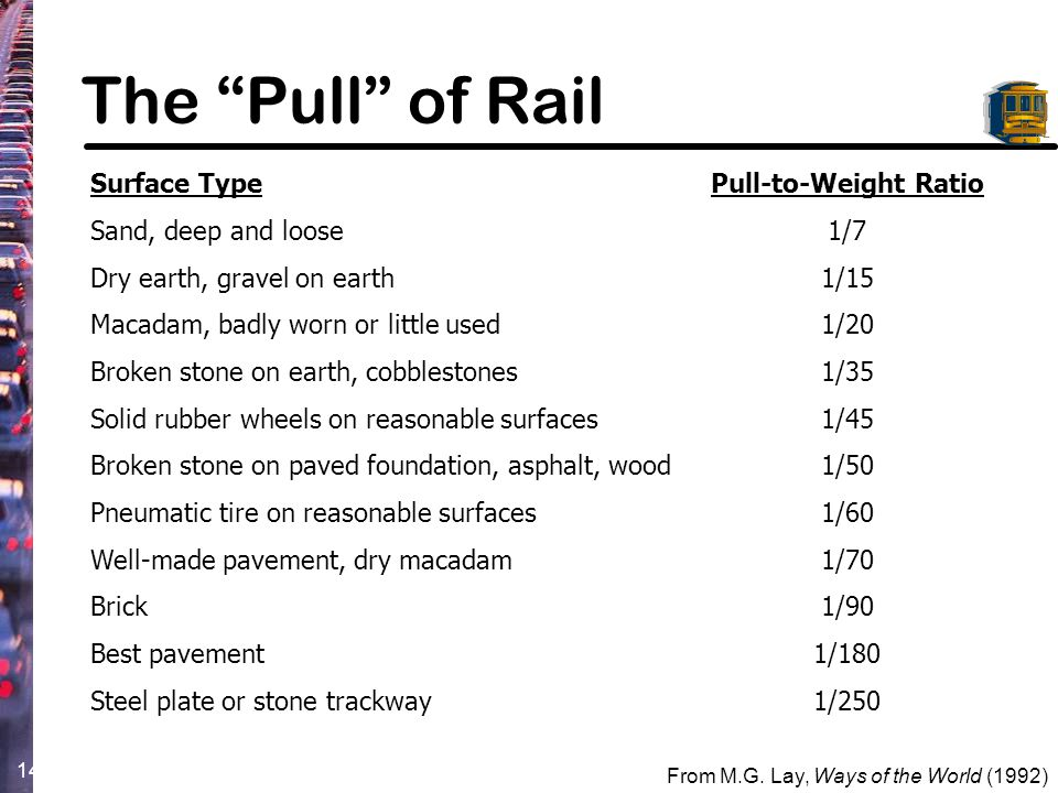 The Pull of Rail Surface Type Pull-to-Weight Ratio