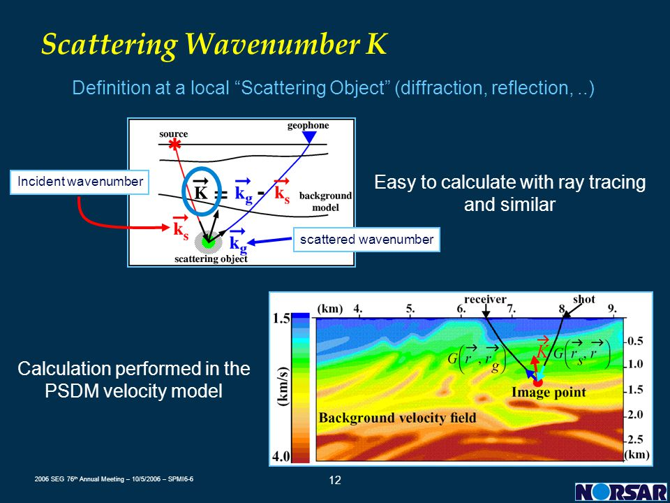 Scattering Wavenumber K