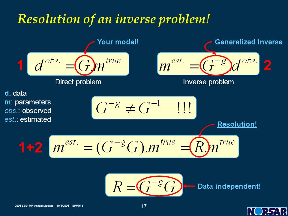 Resolution of an inverse problem!