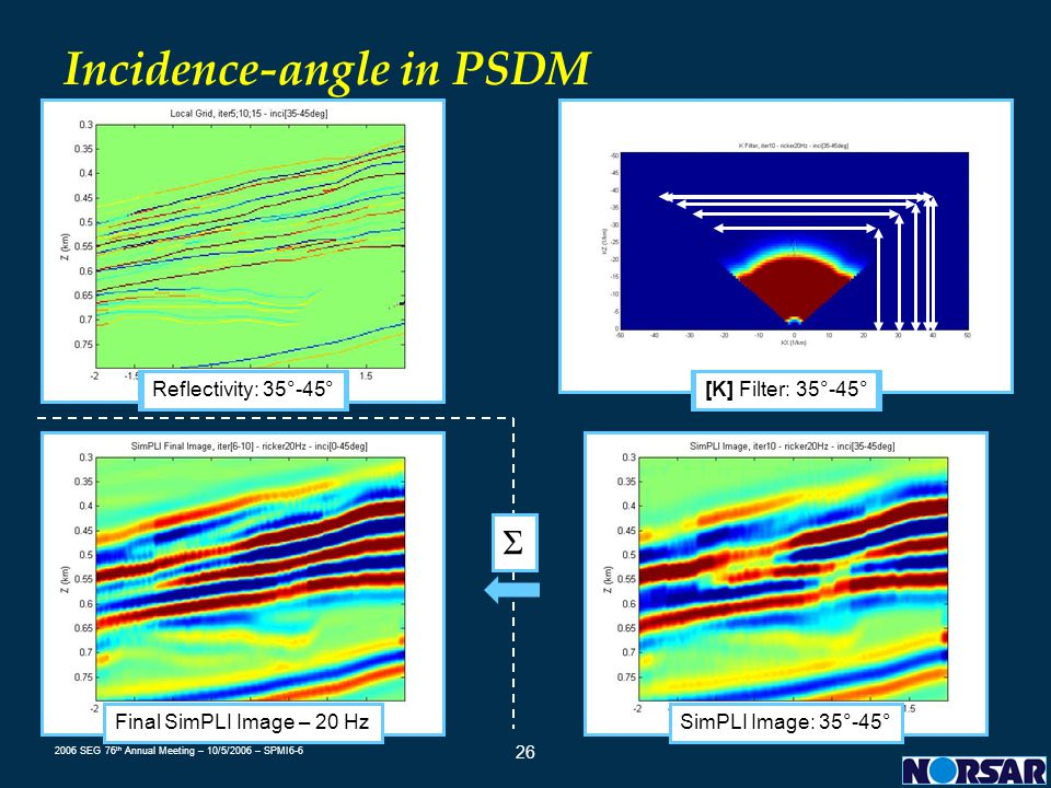 Incidence-angle in PSDM